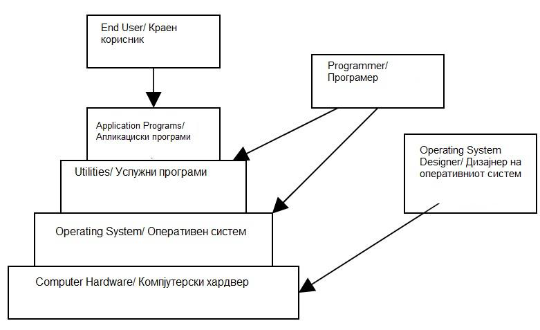 Usability Aspect of The Cloud solutions in used in enterprise environment, the case of Microsoft 365